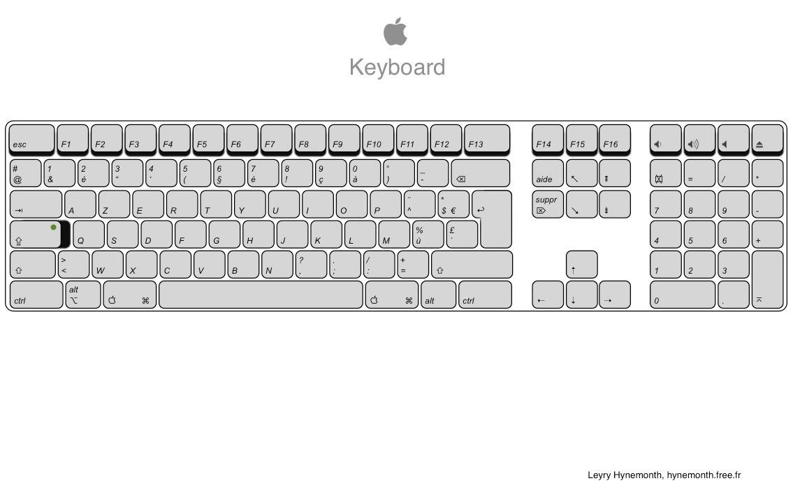 nettoyer son clavier mac blanc